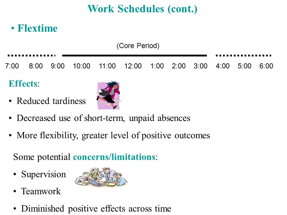 effects of tardiness