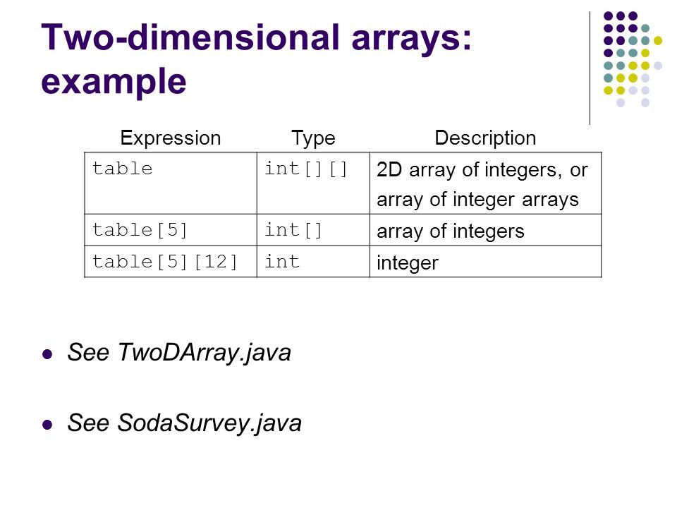 Chapter 7: arrays and the arraylist class ppt video online download.