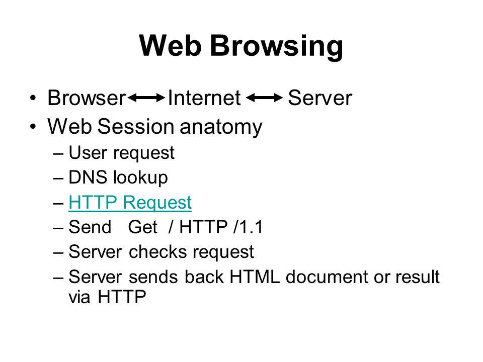 Factors influencing Web browsing Key points –Web browsing - model ...