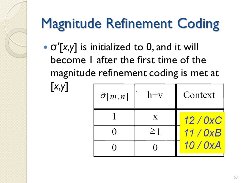 Magnitude Refinement Coding σ ′ [x,y] is initialized to 0, and it will become 1 after the first time of the magnitude refinement coding is met at [x,y] 53
