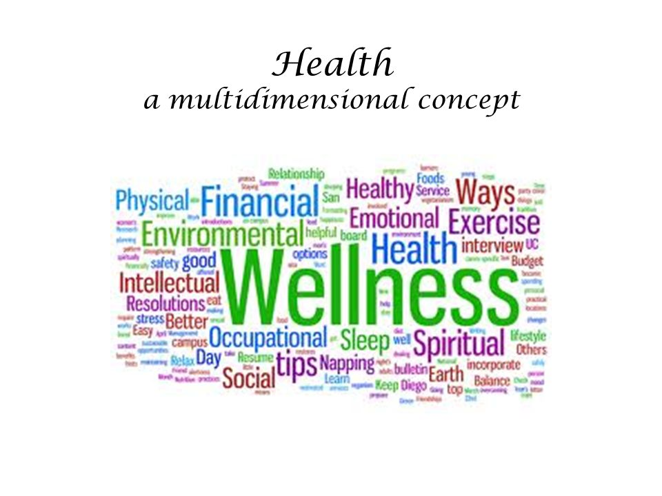 Health a multidimensional concept