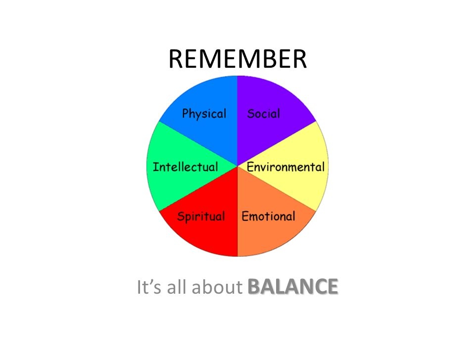 REMEMBER BALANCE It's all about BALANCE