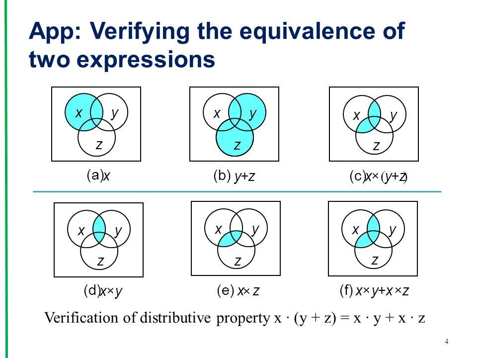 Venn Diagram Number Properties Find Wiring Diagram
