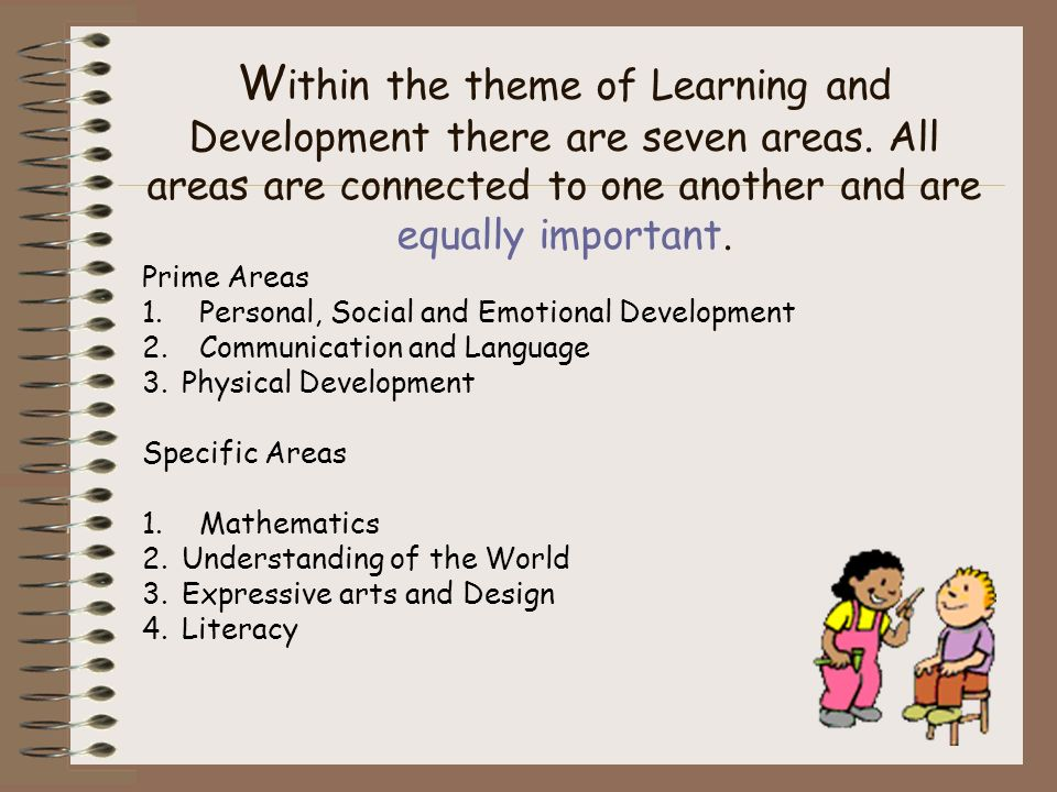 W ithin the theme of Learning and Development there are seven areas.