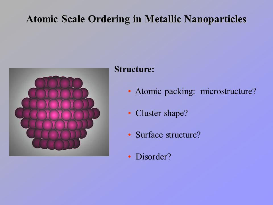 Atomic clusters and nanoparticles