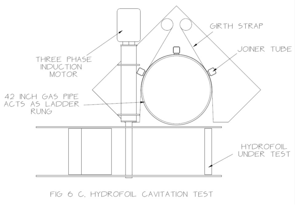 Ladder Diagram Motor