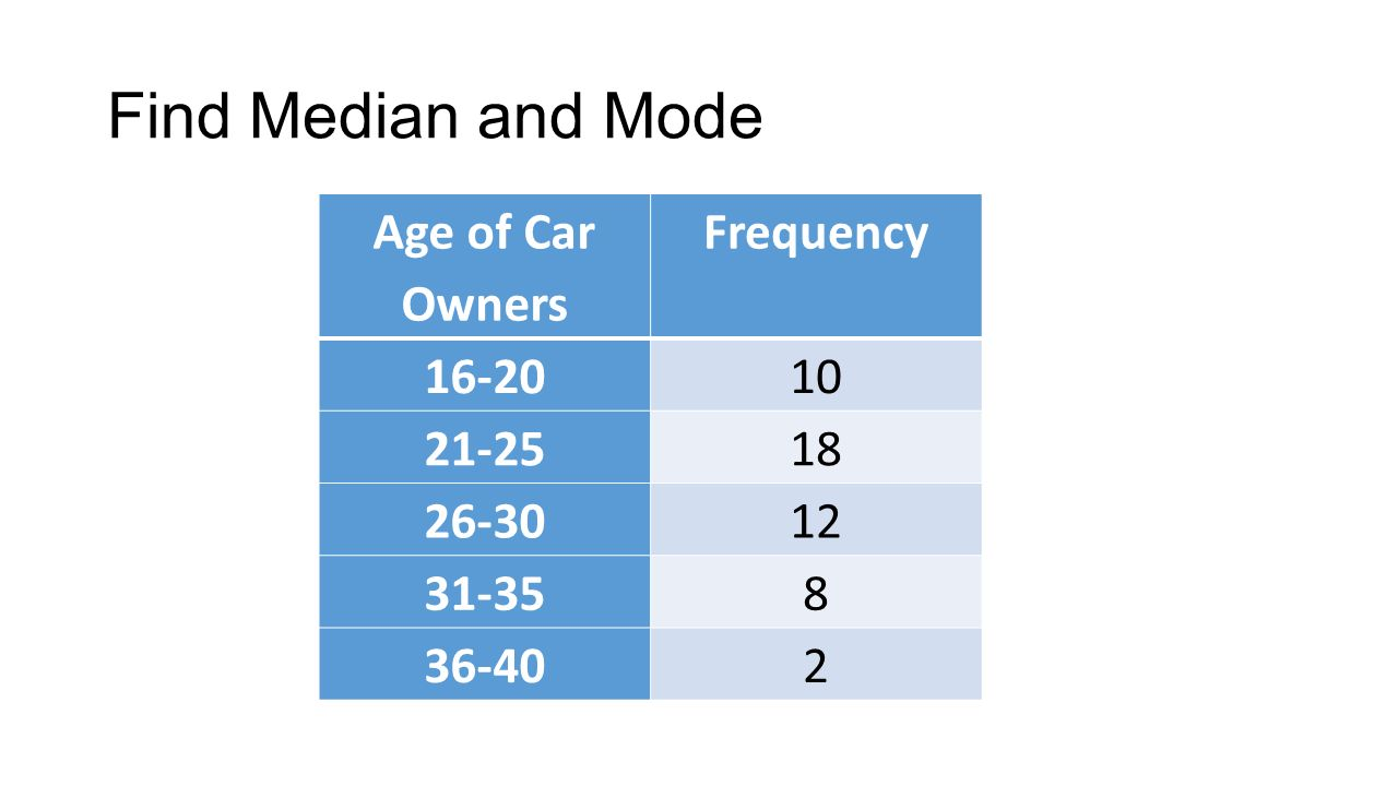 2.5 Measure of Central Tendency. Central Tendency We are constantly ...