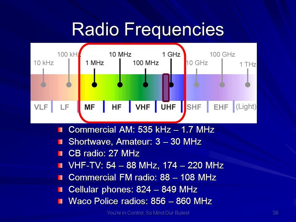 220 mhz amateur frequencies
