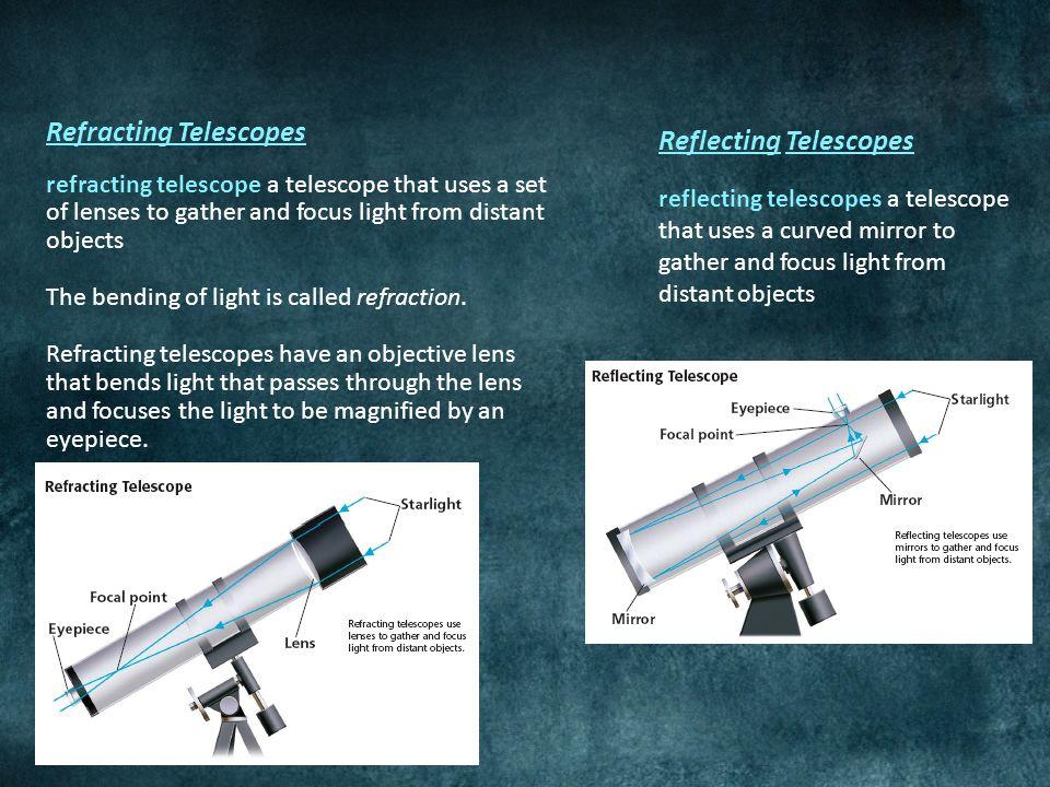 What is a refracting telescope amazingtelescopes