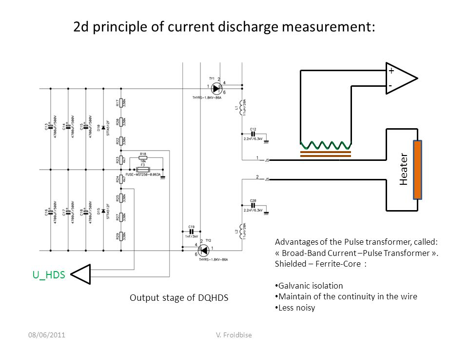 DQHDS Upgrade: Status of Hardware Design  Approach to
