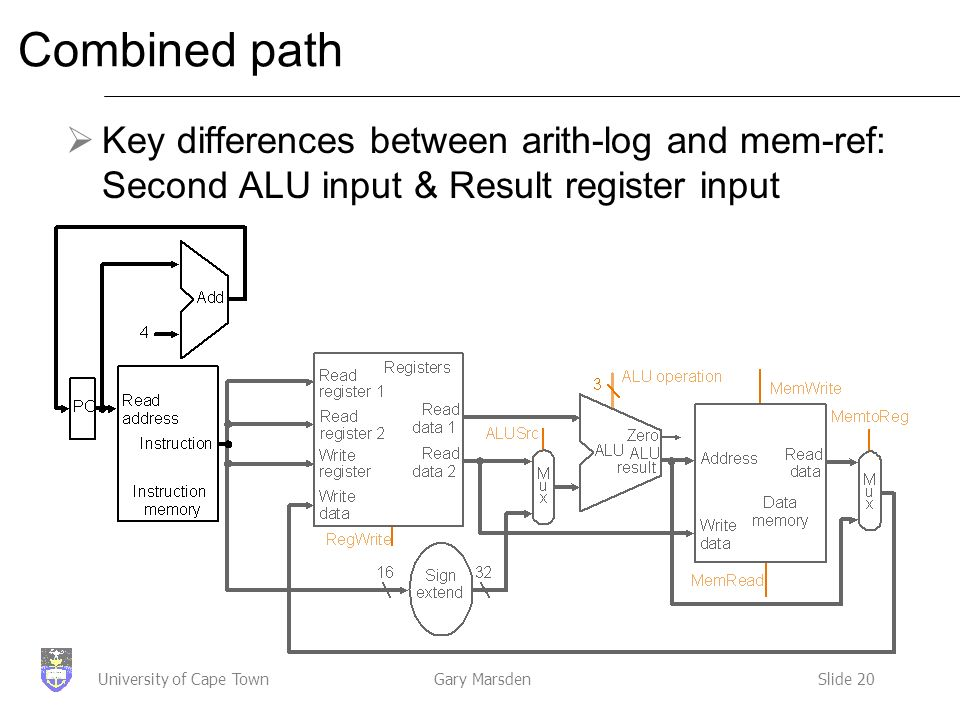 Gary MarsdenSlide 20University of Cape Town Combined path  Key differences between arith-log and mem-ref: Second ALU input & Result register input