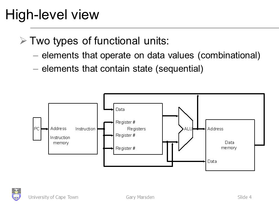 Gary MarsdenSlide 4University of Cape Town High-level view  Two types of functional units: –elements that operate on data values (combinational) –elements that contain state (sequential)