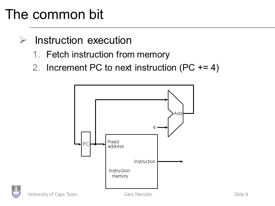 Gary MarsdenSlide 8University of Cape Town The common bit  Instruction execution 1.