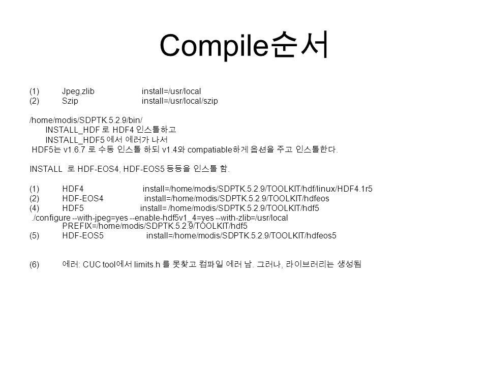 Modis package Revision 0 1  szipzlibJpeg(v6) HDF4(v4 1r5