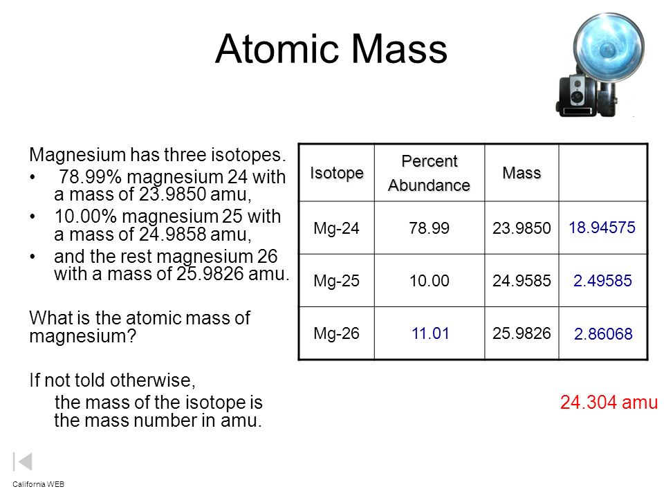 14 isotopes radioisotopes and atomic mass b31 explain the 26 atomic mass magnesium urtaz Image collections
