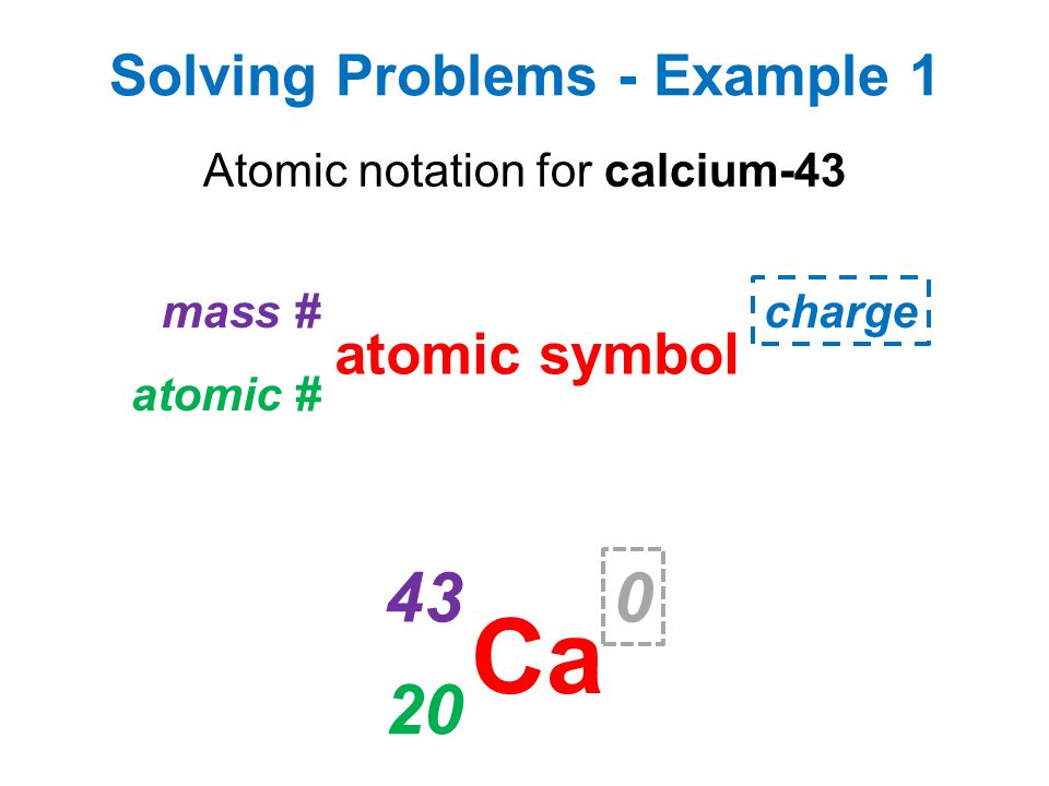 Do Now 1what Is The Atomic Number Of Copper Cu 2what Element Has