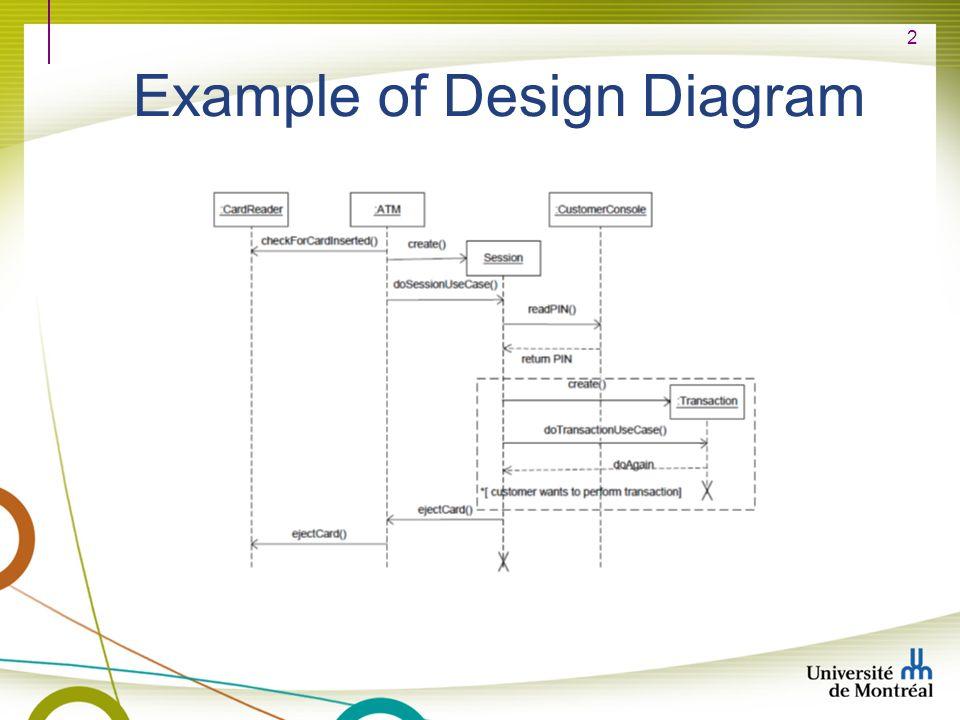 Hassen grati houari sahraoui pierre poulin diro universit de 2 2 example of design diagram ccuart Gallery