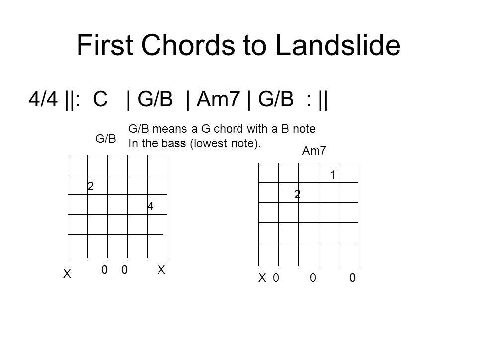 CAGED Your Friend Chord and scale visualization and patterns for the ...