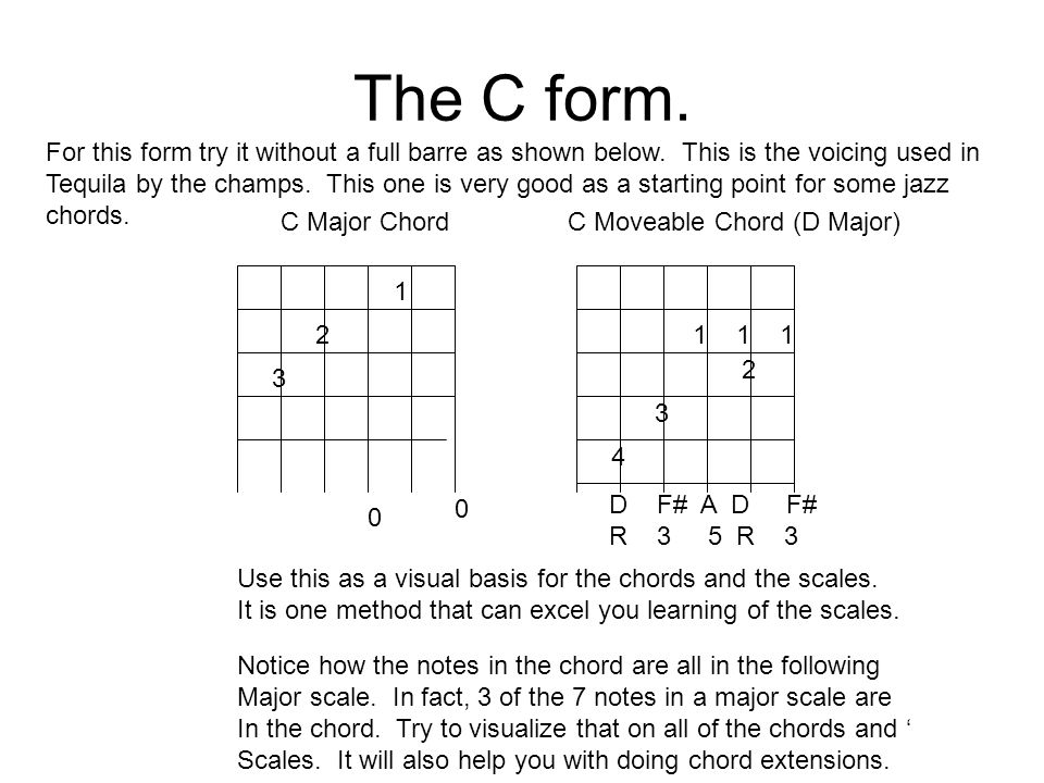 Caged Your Friend Chord And Scale Visualization And Patterns For The