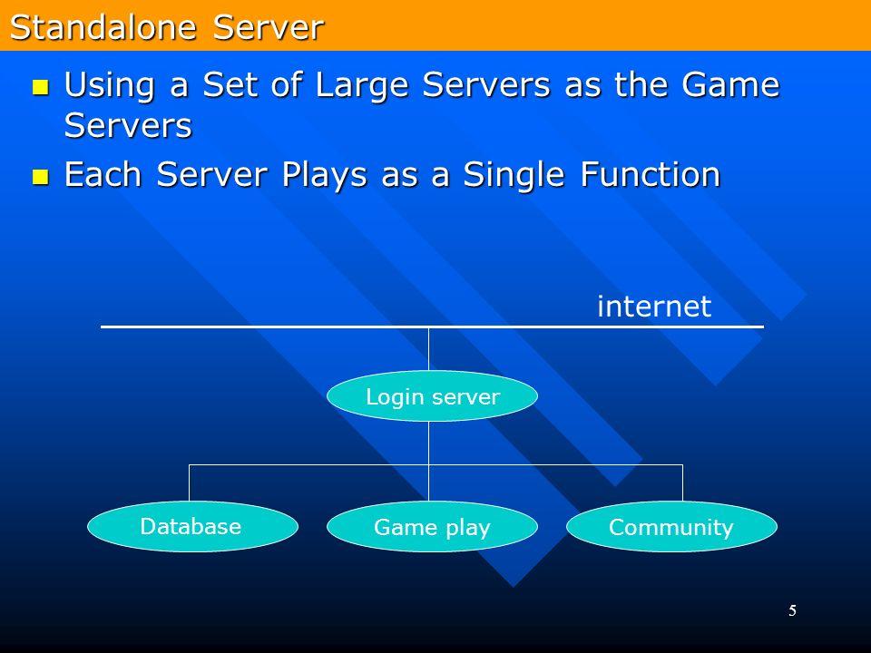 1 MMORPG Servers  2 MMORPGs Features Avatar Avatar Levels Levels RPG