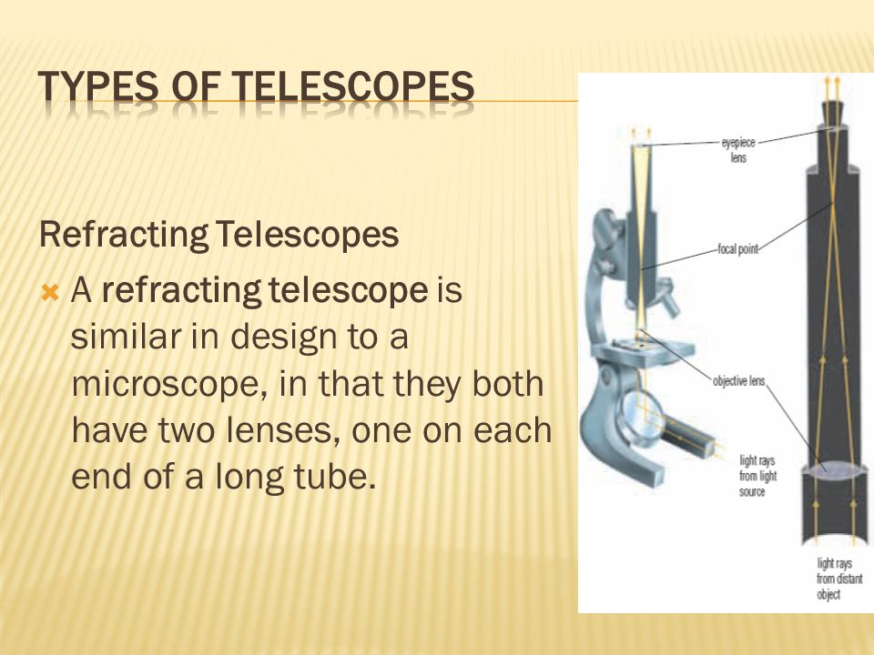 Lesson november th  telescope an optical device that