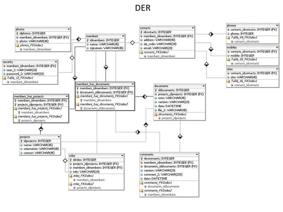 Agreement Reaching Process Documentation Example Professional - Process documentation example