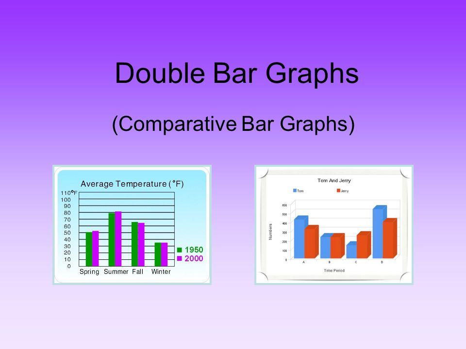 Double Bar Graphs (Comparative Bar Graphs)  Primary