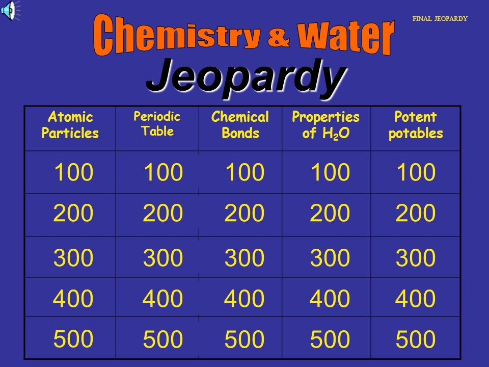 Jeopardy atomic particles periodic table chemical bonds properties 2 jeopardy atomic particles periodic table chemical bonds properties of h 2 o potent potables final jeopardy 500 400 300 200 100 200 300 400 100 urtaz Choice Image