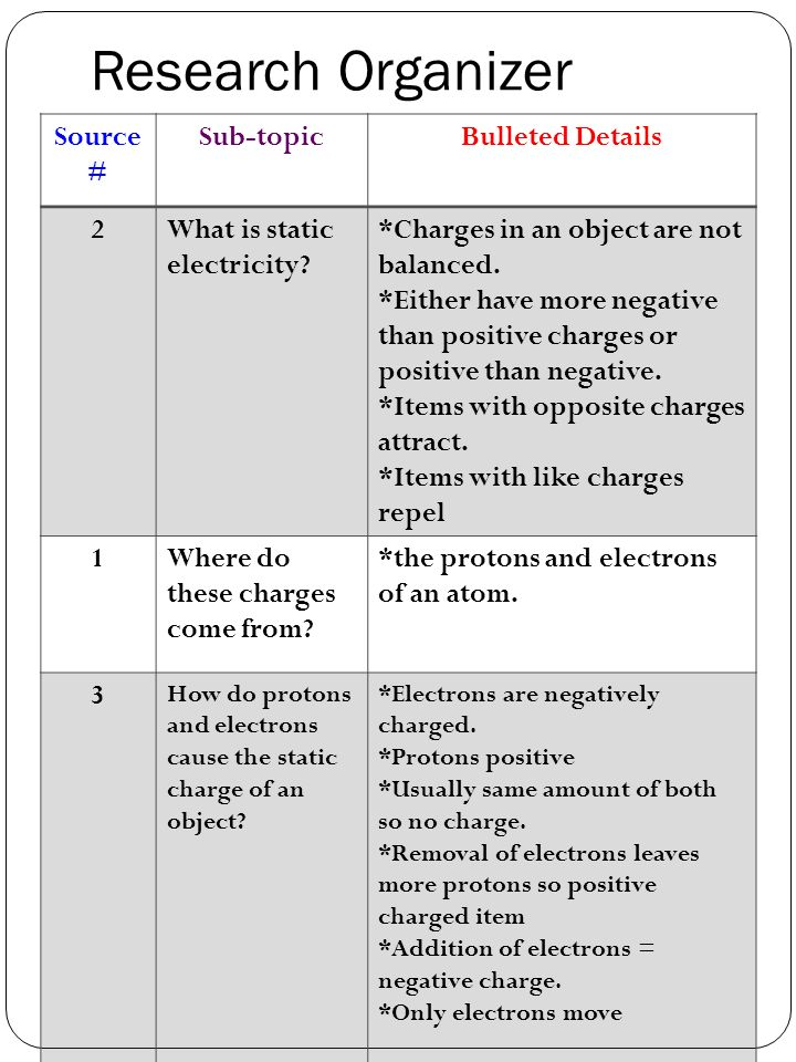 static electricity research