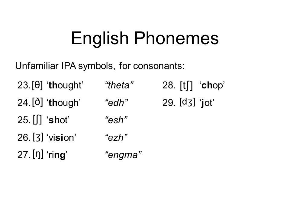 What Is Phonetics Phonetics Is The Scientific Study Of Speech