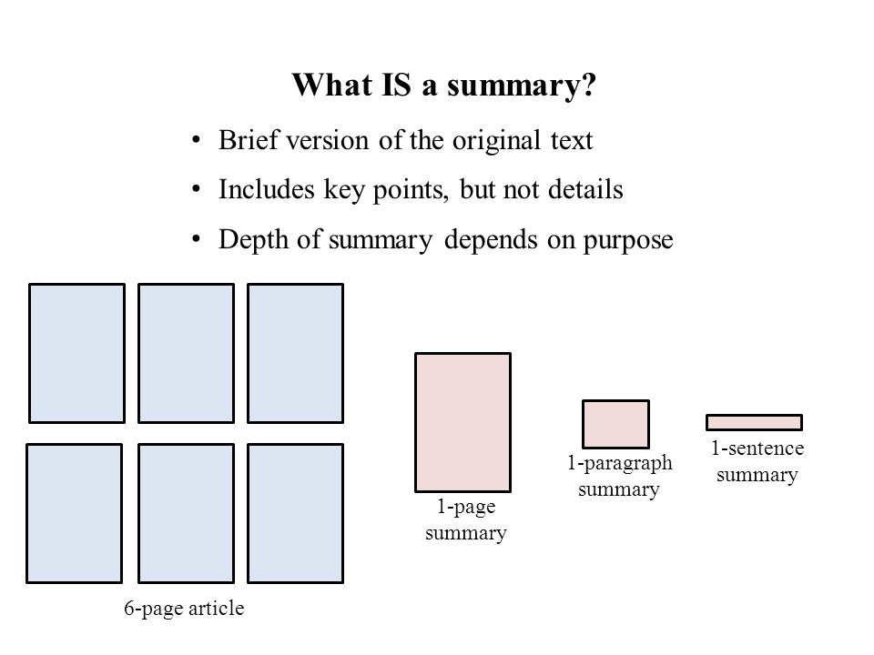 how to write a summary page