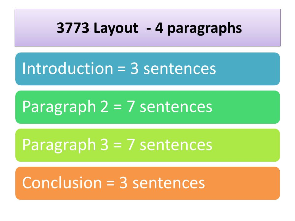 Layout Of Your Essay There Are Basically Two Ways To Layout Your    Layout   Paragraphs Introduction   Sentencesparagraph     Sentencesparagraph    Sentencesconclusion   Sentences