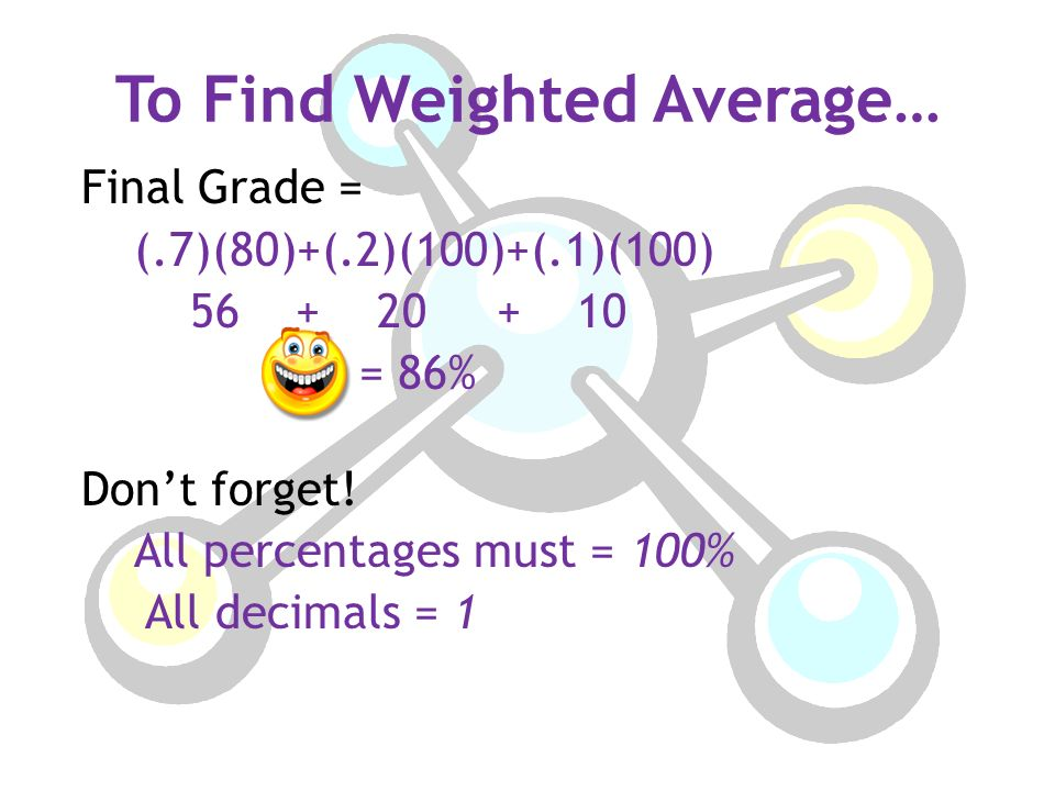 To Find Weighted Average… Final Grade = (.7)(80)+(.2)(100)+(.1)(100) = 86% Don't forget.