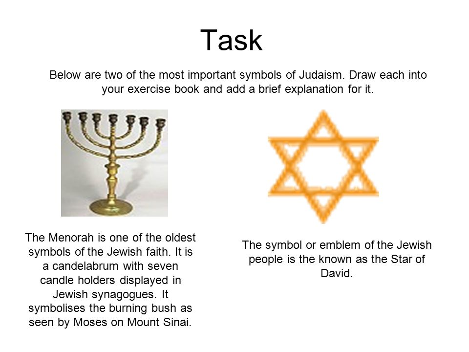 Learning Objective To Understand Key Facts Associated With Judaism