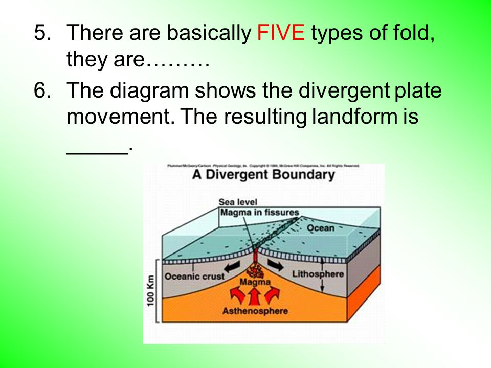 Which Diagram Shows A Divergent Plate Boundary All Kind Of Wiring