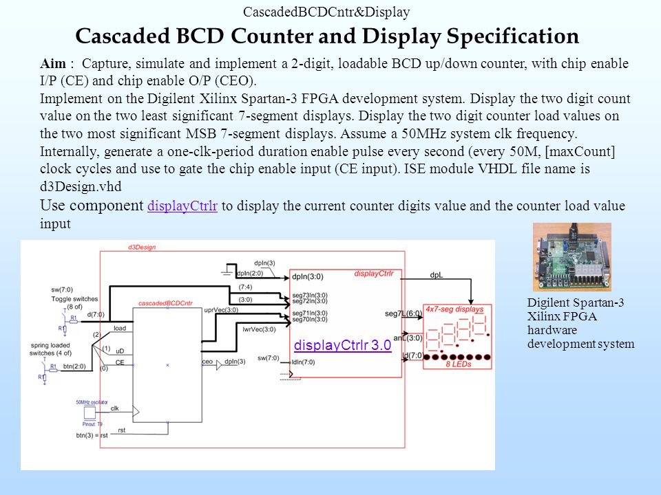 CascadedBCDCntr&Display Aim : Capture, simulate and
