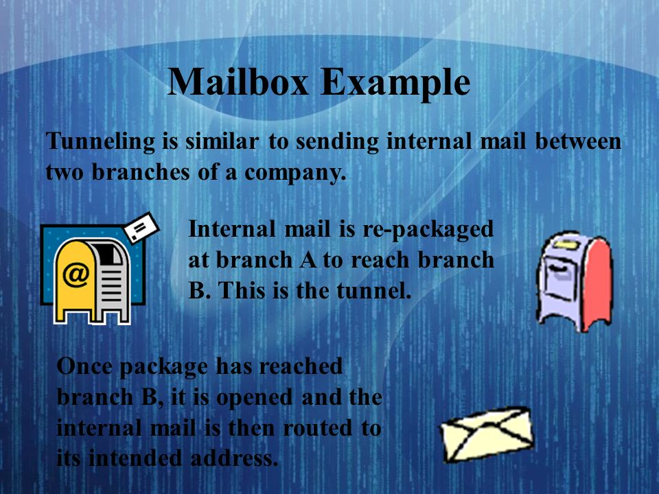 Mailbox Example Tunneling is similar to sending