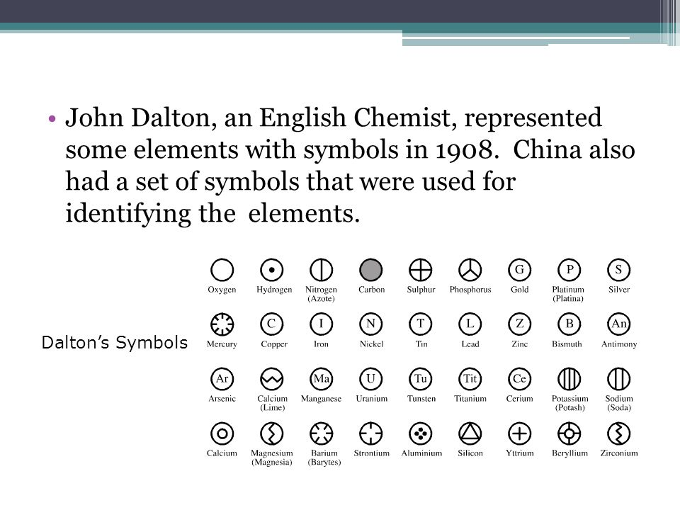 Chemical Symbols And Formulas 27 Chemical Symbols A Chemical