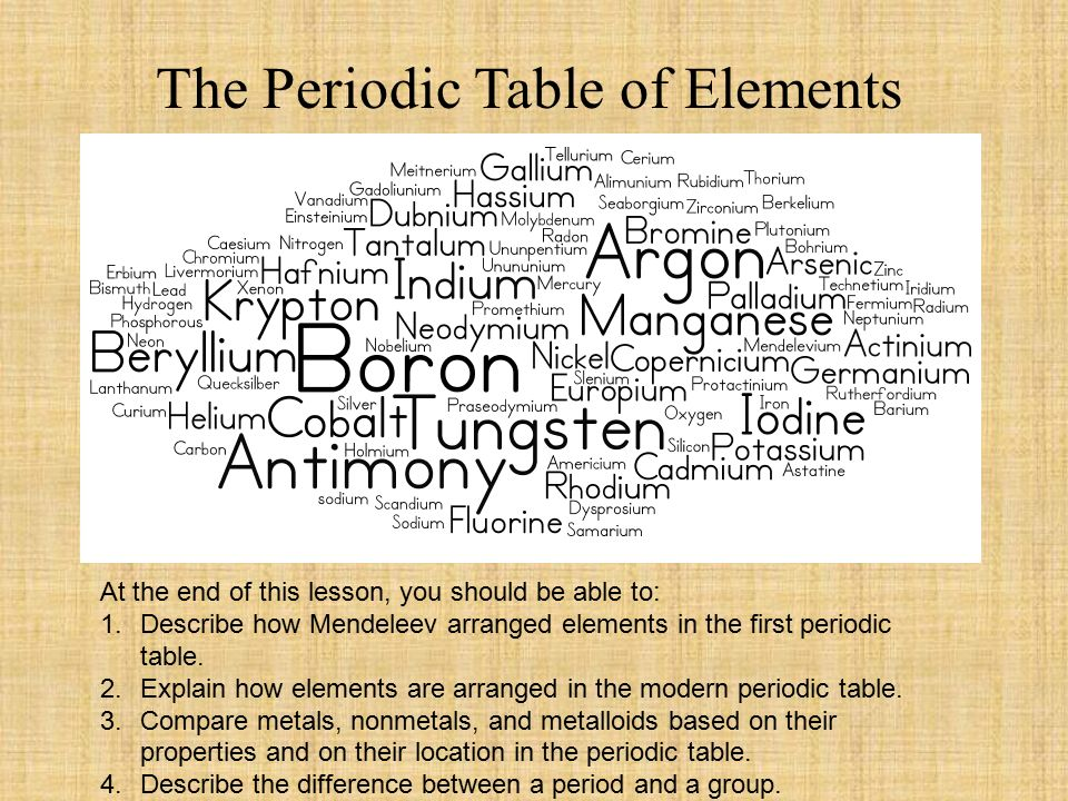 The periodic table of elements at the end of this lesson you should the periodic table of elements at the end of this lesson you should be able to 1scribe how mendeleev arranged elements in the first periodic table urtaz Images