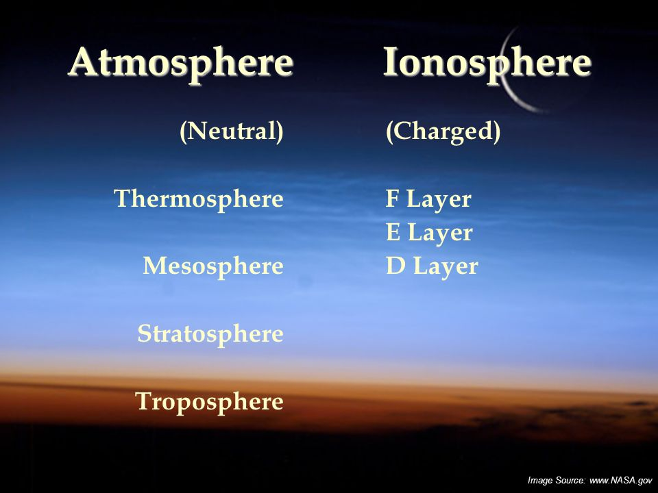 earths atmosphere essay Essay # 1 introduction to atmosphere: the atmosphere is a turbulent gaseous blanket that surrounds the earth the mass of this surrounding atmosphere is less than a millionth part of that of the whole earth, yet its activities and influences are far-reaching.