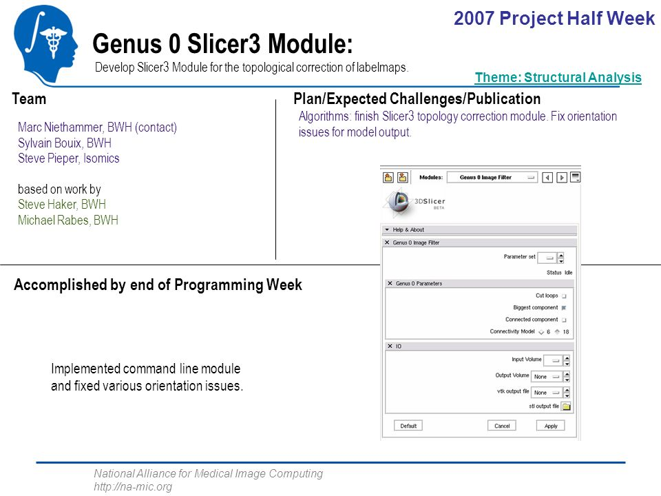 National Alliance for Medical Image Computing http://na-mic.org Genus 0 Slicer3 Module: Develop Slicer3 Module for the topological correction of labelmaps.