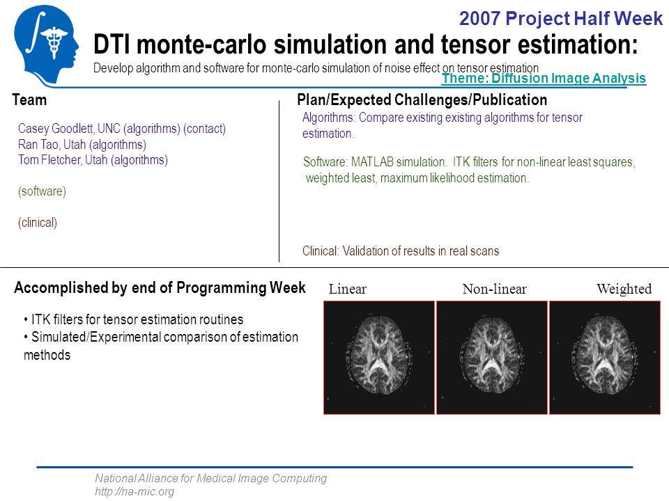 National Alliance for Medical Image Computing http://na-mic.org DTI monte-carlo simulation and tensor estimation: Develop algorithm and software for monte-carlo simulation of noise effect on tensor estimation Casey Goodlett, UNC (algorithms) (contact) Ran Tao, Utah (algorithms) Tom Fletcher, Utah (algorithms) (software) (clinical) Algorithms: Compare existing existing algorithms for tensor estimation.