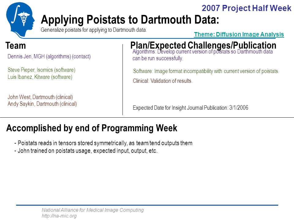 National Alliance for Medical Image Computing http://na-mic.org Applying Poistats to Dartmouth Data: Generalize poistats for applying to Dartmouth data.