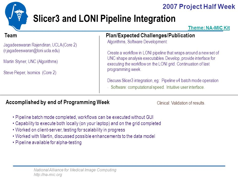 National Alliance for Medical Image Computing http://na-mic.org Slicer3 and LONI Pipeline Integration Jagadeeswaran Rajendiran, UCLA (Core 2) (r.jagadeeswaran@loni.ucla.edu) Martin Styner, UNC (Algorithms) Steve Pieper, Isomics (Core 2) Algorithms, Software Development: Create a workflow in LONI pipeline that wraps around a new set of UNC shape analysis executables.