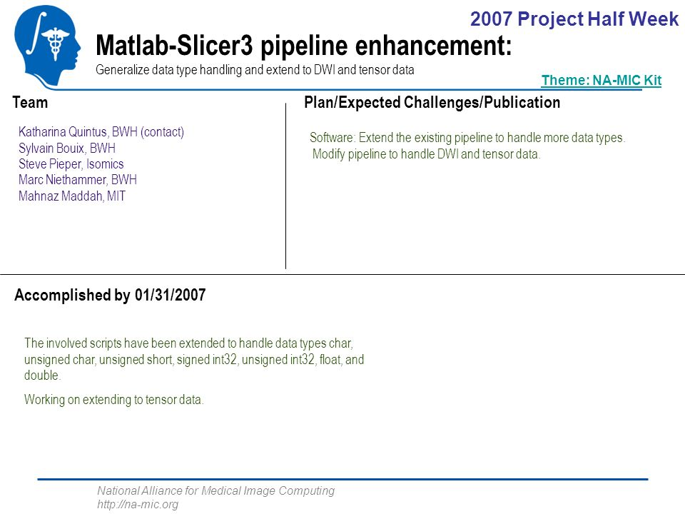 National Alliance for Medical Image Computing http://na-mic.org Matlab-Slicer3 pipeline enhancement: Generalize data type handling and extend to DWI and tensor data Katharina Quintus, BWH (contact) Sylvain Bouix, BWH Steve Pieper, Isomics Marc Niethammer, BWH Mahnaz Maddah, MIT Plan/Expected Challenges/Publication Team Accomplished by 01/31/2007 2007 Project Half Week Software: Extend the existing pipeline to handle more data types.