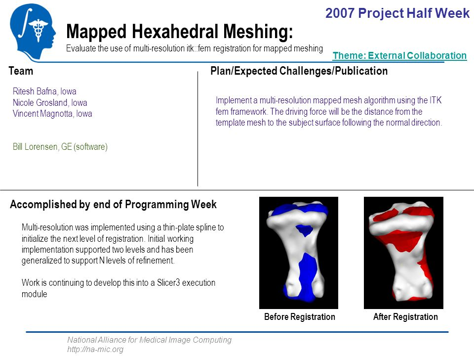 National Alliance for Medical Image Computing http://na-mic.org Mapped Hexahedral Meshing: Evaluate the use of multi-resolution itk::fem registration for mapped meshing Ritesh Bafna, Iowa Nicole Grosland, Iowa Vincent Magnotta, Iowa Bill Lorensen, GE (software) Implement a multi-resolution mapped mesh algorithm using the ITK fem framework.