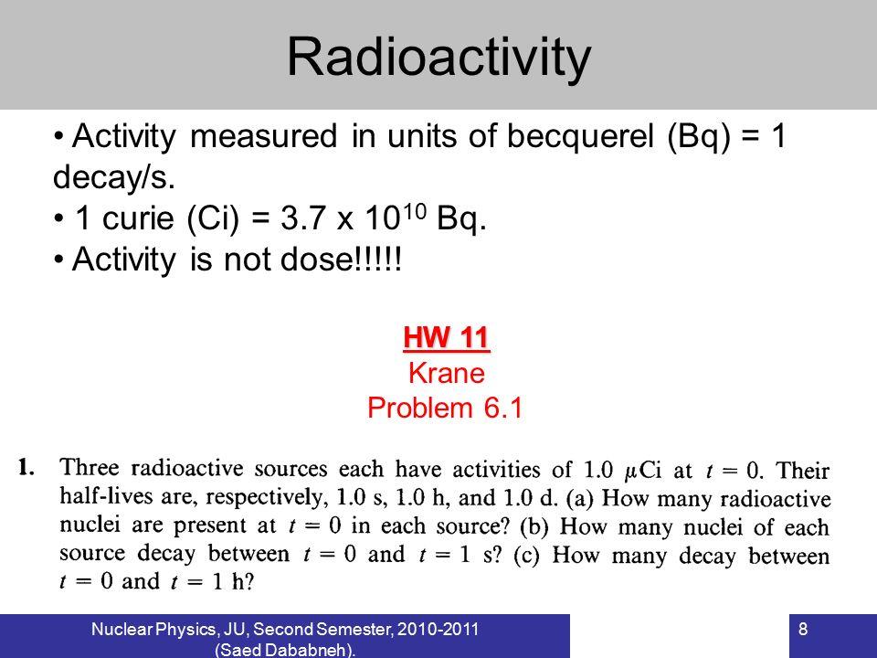 Nuclear Physics JU Second Semester Saed Dababneh 1