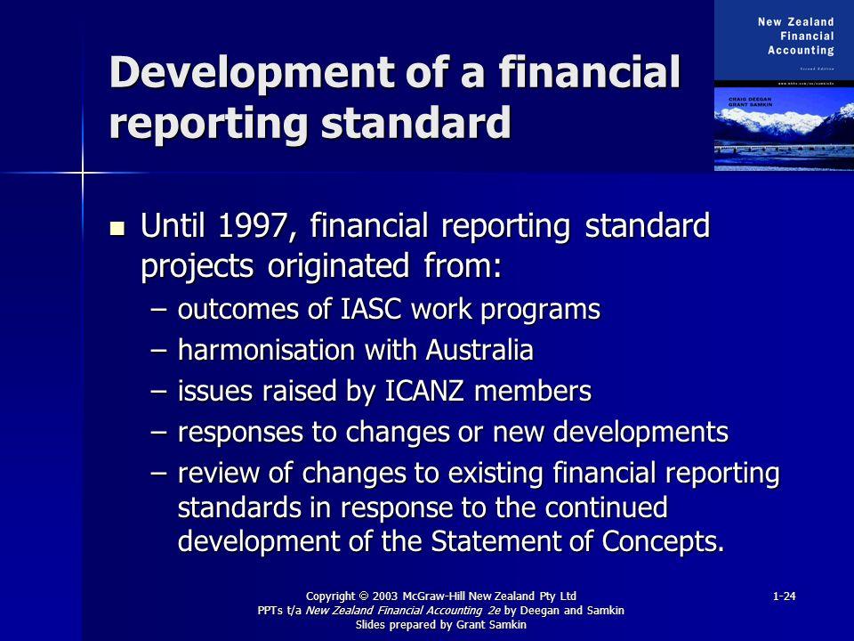Grant Gay 1997 Accounting