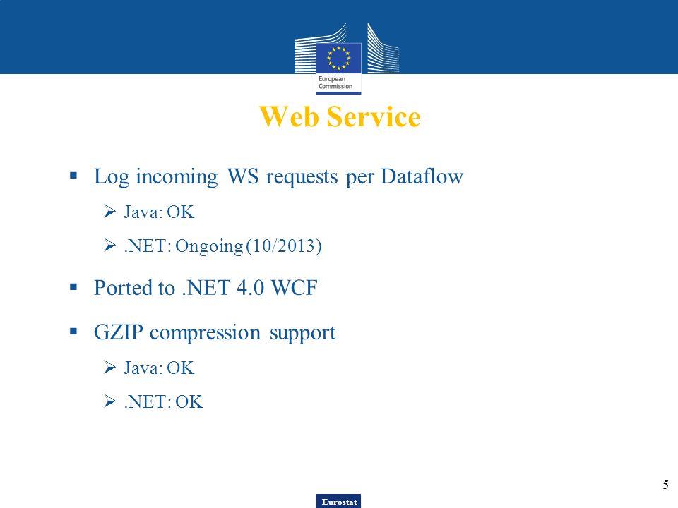 Eurostat B 4 Enhancements Implemented SDMX RI User Group
