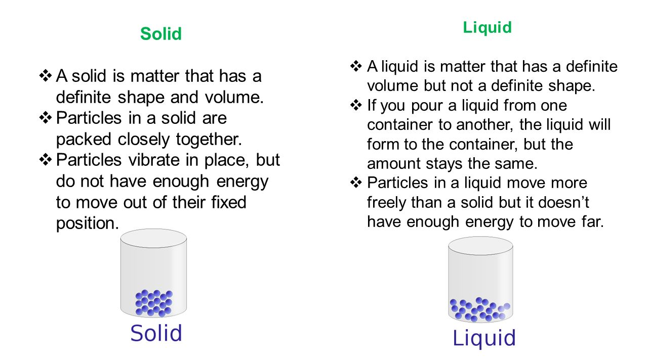 plasma solid a solid is matter that has a definite shape and